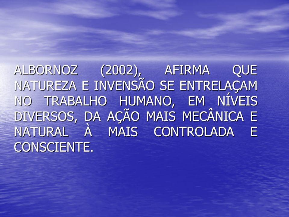 ALBORNOZ (2002), AFIRMA QUE NATUREZA E INVENSÃO SE ENTRELAÇAM NO TRABALHO HUMANO, EM NÍVEIS DIVERSOS, DA AÇÃO MAIS MECÂNICA E NATURAL À MAIS CONTROLAD