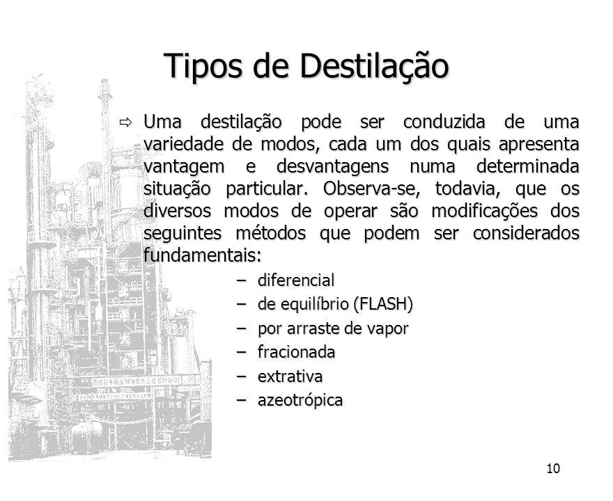 10 Tipos de Destilação Uma destilação pode ser conduzida de uma variedade de modos, cada um dos quais apresenta vantagem e desvantagens numa determina