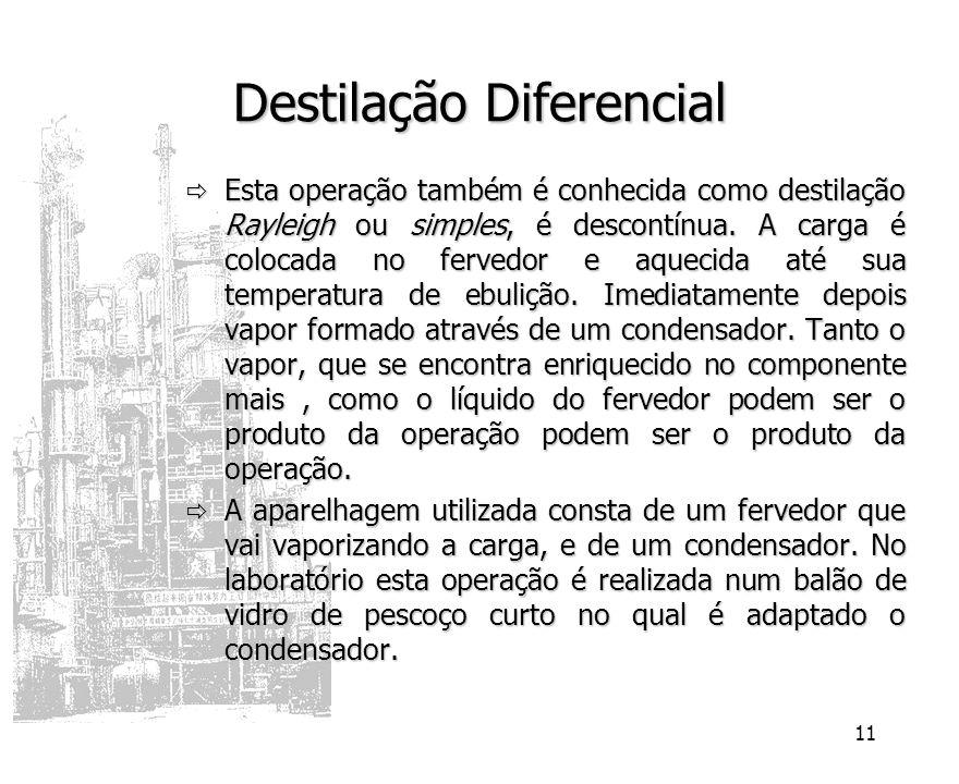 11 Destilação Diferencial Esta operação também é conhecida como destilação Rayleigh ou simples, é descontínua. A carga é colocada no fervedor e aqueci
