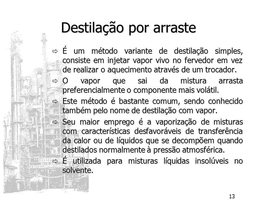 13 Destilação por arraste É um método variante de destilação simples, consiste em injetar vapor vivo no fervedor em vez de realizar o aquecimento atra