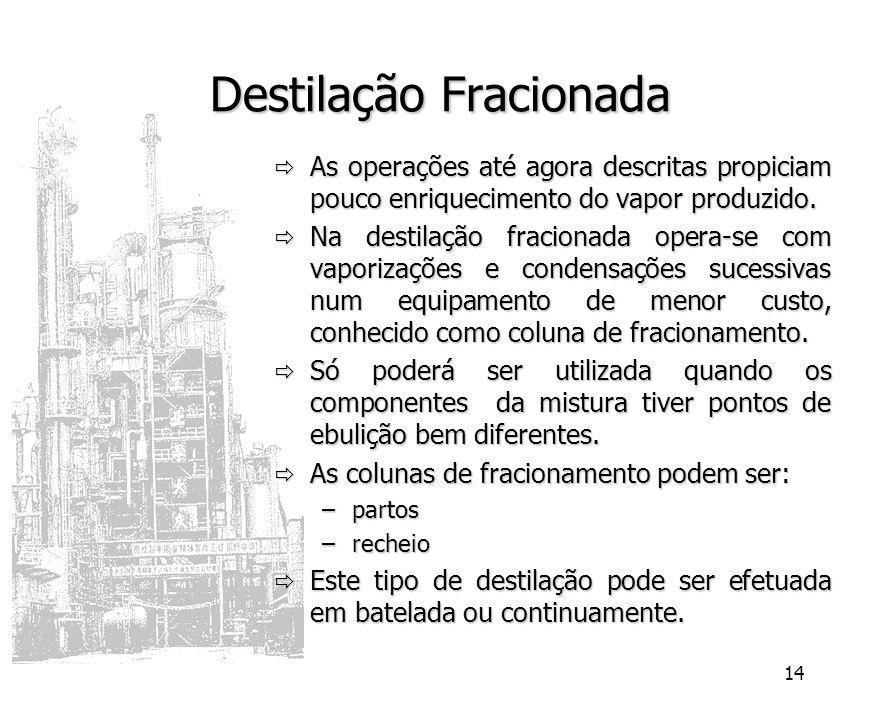 14 Destilação Fracionada As operações até agora descritas propiciam pouco enriquecimento do vapor produzido. As operações até agora descritas propicia