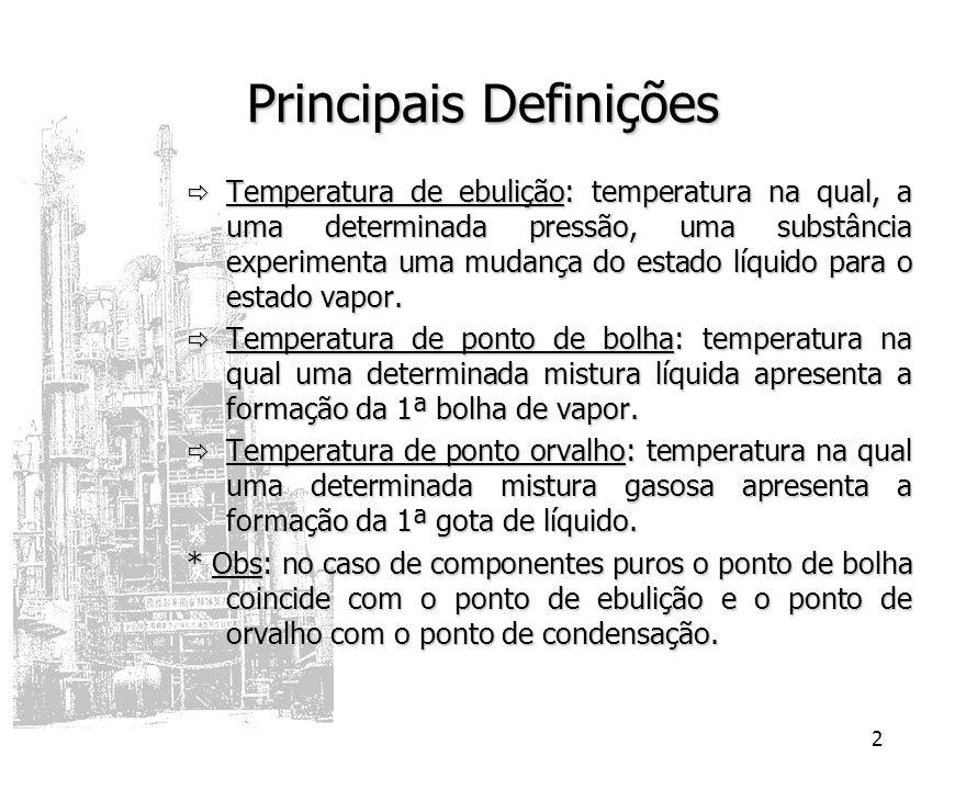 2 Principais Definições Temperatura de ebulição: temperatura na qual, a uma determinada pressão, uma substância experimenta uma mudança do estado líqu