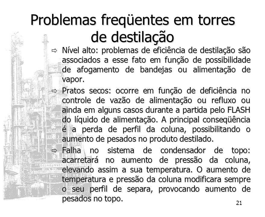 21 Problemas freqüentes em torres de destilação Nível alto: problemas de eficiência de destilação são associados a esse fato em função de possibilidad