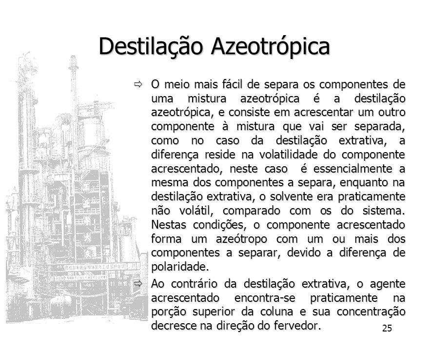 25 Destilação Azeotrópica O meio mais fácil de separa os componentes de uma mistura azeotrópica é a destilação azeotrópica, e consiste em acrescentar