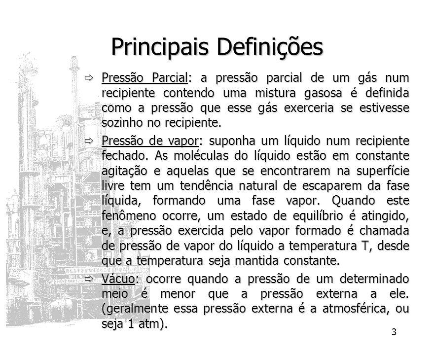 3 Principais Definições Pressão Parcial: a pressão parcial de um gás num recipiente contendo uma mistura gasosa é definida como a pressão que esse gás