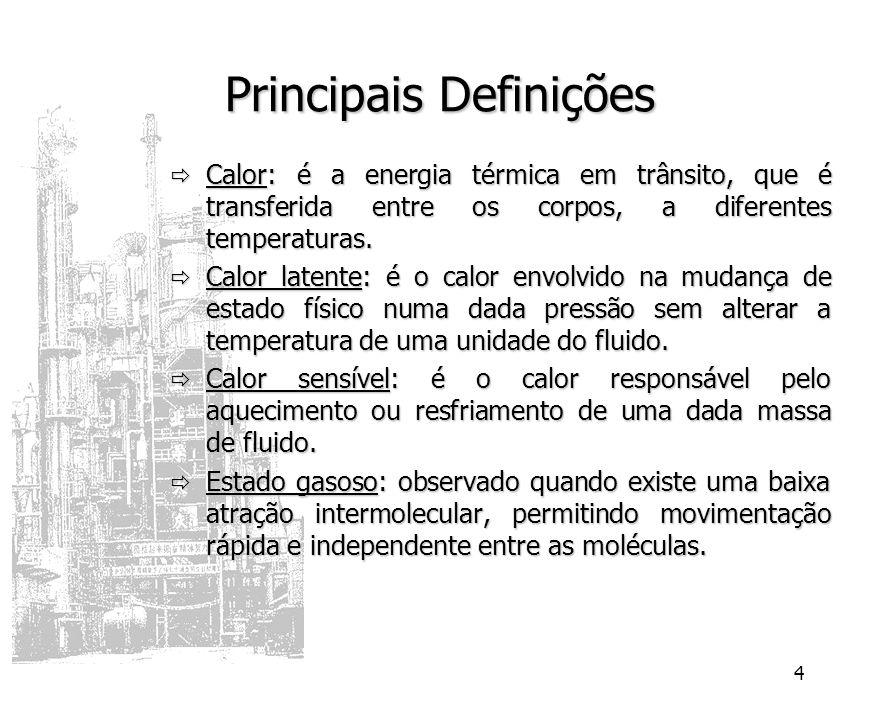 4 Principais Definições Calor: é a energia térmica em trânsito, que é transferida entre os corpos, a diferentes temperaturas. Calor: é a energia térmi