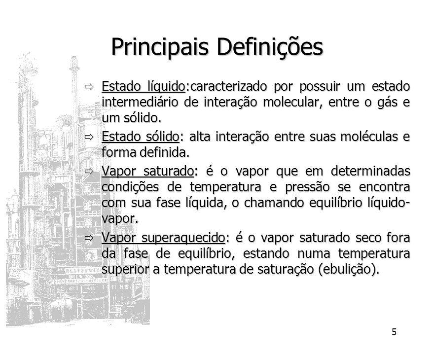 6 Principais Definições Líquido saturado: é o líquido que em certas condições de pressão e temperatura se encontra em equilíbrio com a sua fase vapor.