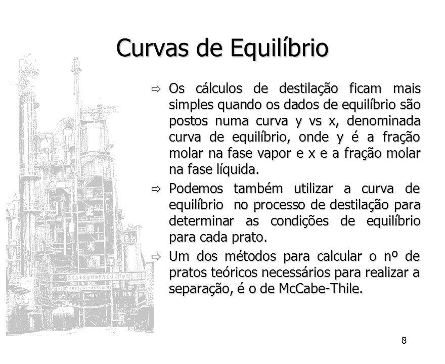 8 Curvas de Equilíbrio Os cálculos de destilação ficam mais simples quando os dados de equilíbrio são postos numa curva y vs x, denominada curva de eq