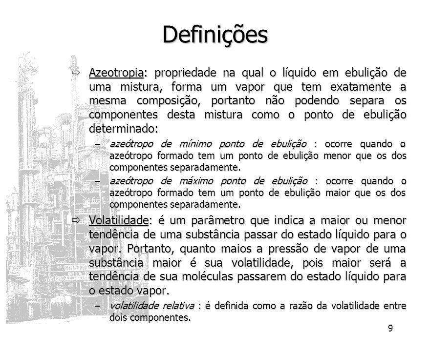 20 Problemas freqüentes em torres de destilação Inundação (flooding): é a excessiva acumulação de líquido em uma coluna, sendo que, para colunas de bandejas, essa ocorrência é normalmente caracterizado segundo os itens abaixo: Inundação (flooding): é a excessiva acumulação de líquido em uma coluna, sendo que, para colunas de bandejas, essa ocorrência é normalmente caracterizado segundo os itens abaixo: –Spray entre as bandejas: ocorre quando a taxa de líquido é baixa, permitindo que o vapor pulverize o filme líquido nas bandejas.