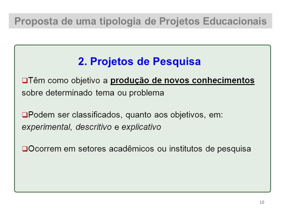 2. Projetos de Pesquisa Têm como objetivo a produção de novos conhecimentos sobre determinado tema ou problema Podem ser classificados, quanto aos obj