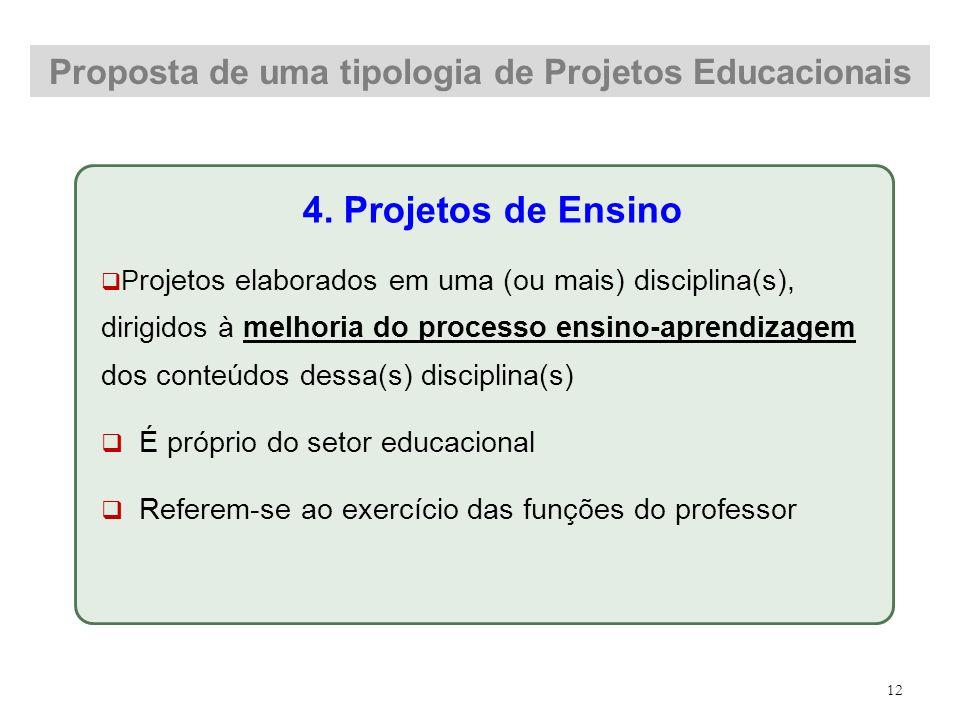 4. Projetos de Ensino P rojetos elaborados em uma (ou mais) disciplina(s), dirigidos à melhoria do processo ensino-aprendizagem dos conteúdos dessa(s)