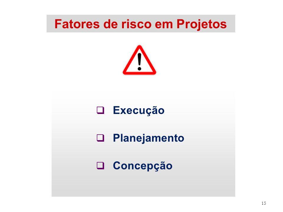 15 Fatores de risco em Projetos Execução Planejamento Concepção