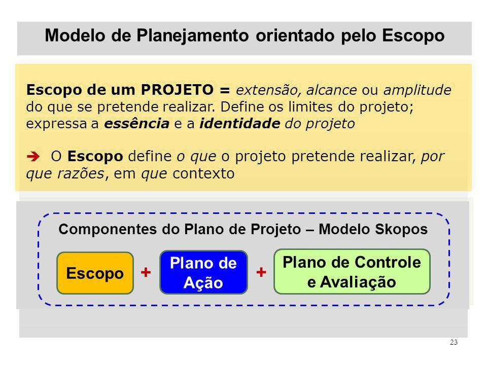23 Modelo de Planejamento orientado pelo Escopo Escopo de um PROJETO = extensão, alcance ou amplitude do que se pretende realizar. Define os limites d