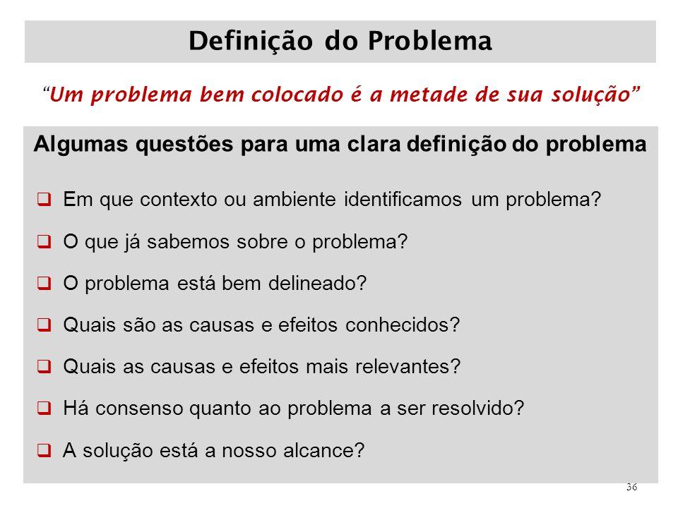 Definição do Problema Algumas questões para uma clara definição do problema Em que contexto ou ambiente identificamos um problema? O que já sabemos so