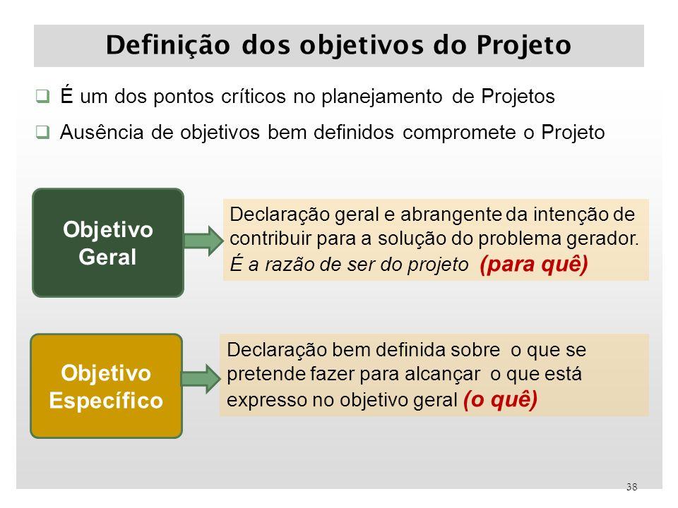 Definição dos objetivos do Projeto É um dos pontos críticos no planejamento de Projetos Ausência de objetivos bem definidos compromete o Projeto 38 De
