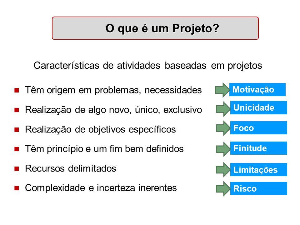 O que é um Projeto? Têm origem em problemas, necessidades Realização de algo novo, único, exclusivo Realização de objetivos específicos Têm princípio