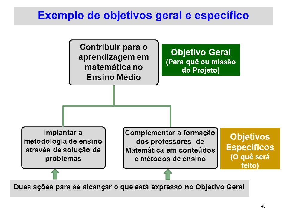 40 Exemplo de objetivos geral e específico Contribuir para o aprendizagem em matemática no Ensino Médio Implantar a metodologia de ensino através de s