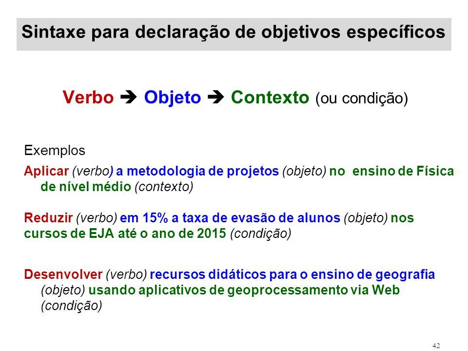 Sintaxe para declaração de objetivos específicos Verbo Objeto Contexto (ou condição) Exemplos Aplicar (verbo) a metodologia de projetos (objeto) no en