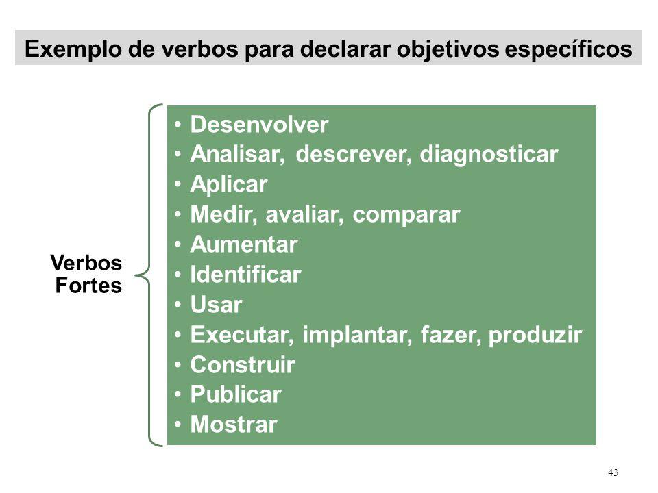 Exemplo de verbos para declarar objetivos específicos 43 Verbos Fortes Desenvolver Analisar, descrever, diagnosticar Aplicar Medir, avaliar, comparar