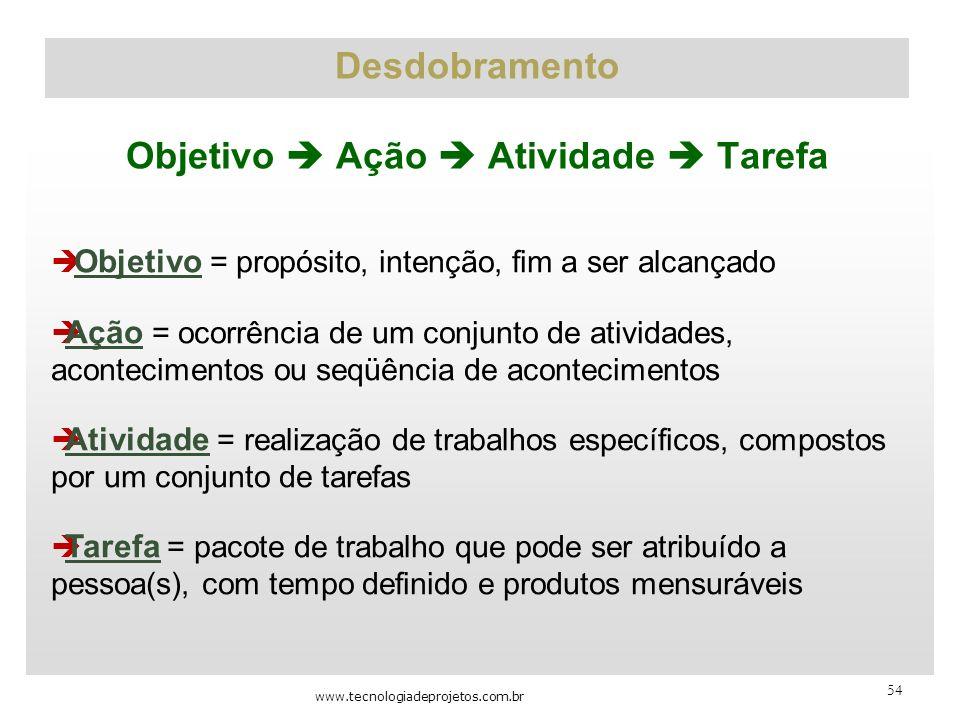54 Desdobramento Objetivo Ação Atividade Tarefa Objetivo = propósito, intenção, fim a ser alcançado Ação = ocorrência de um conjunto de atividades, ac
