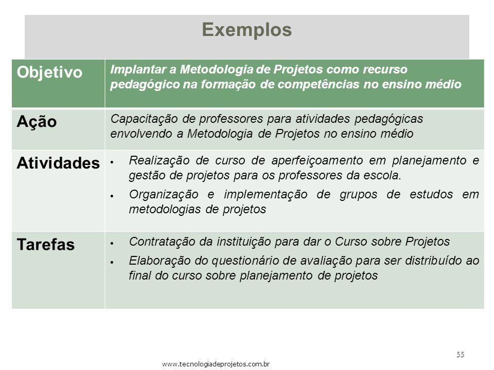 Exemplos Objetivo Implantar a Metodologia de Projetos como recurso pedagógico na formação de competências no ensino médio Ação Capacitação de professo