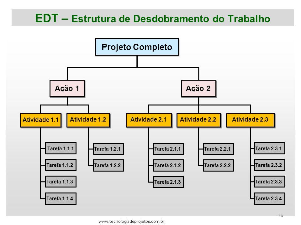 56 EDT – Estrutura de Desdobramento do Trabalho Projeto Completo Ação 1 Ação 2 Atividade 1.1 Atividade 2.1 Atividade 2.2 Atividade 2.3 Atividade 1.2 T