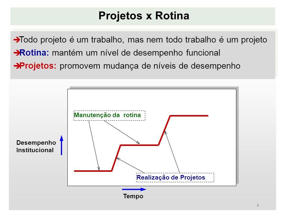 6 Todo projeto é um trabalho, mas nem todo trabalho é um projeto Rotina: mantém um nível de desempenho funcional Projetos: promovem mudança de níveis