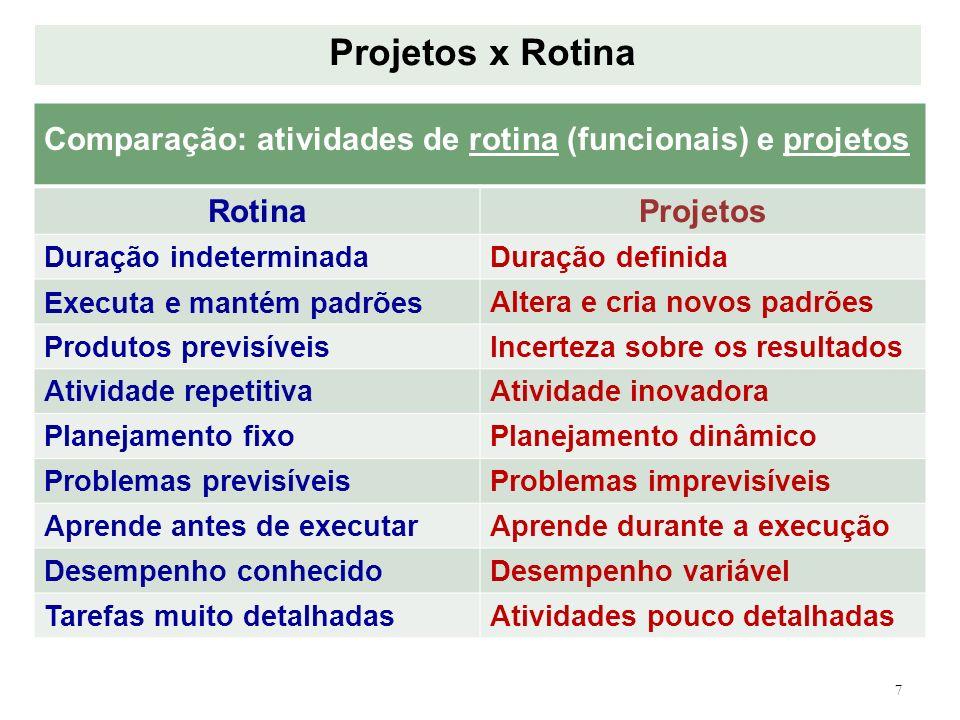7 Comparação: atividades de rotina (funcionais) e projetos RotinaProjetos Duração indeterminadaDuração definida Executa e mantém padrõesAltera e cria