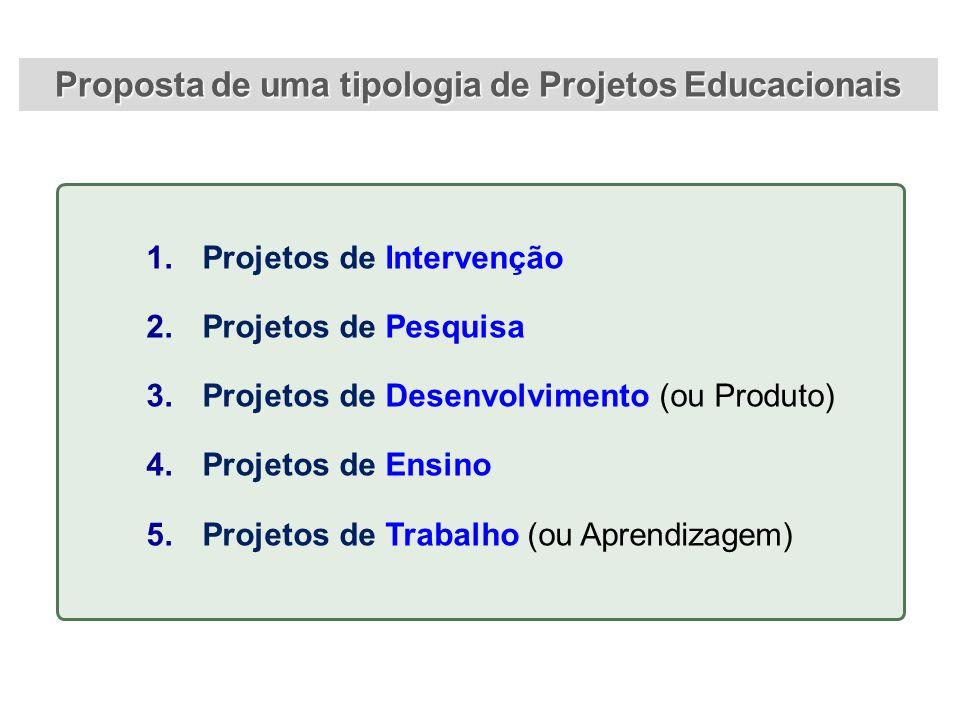Proposta de uma tipologia de Projetos Educacionais 1.Projetos de Intervenção 2.Projetos de Pesquisa 3.Projetos de Desenvolvimento (ou Produto) 4.Proje