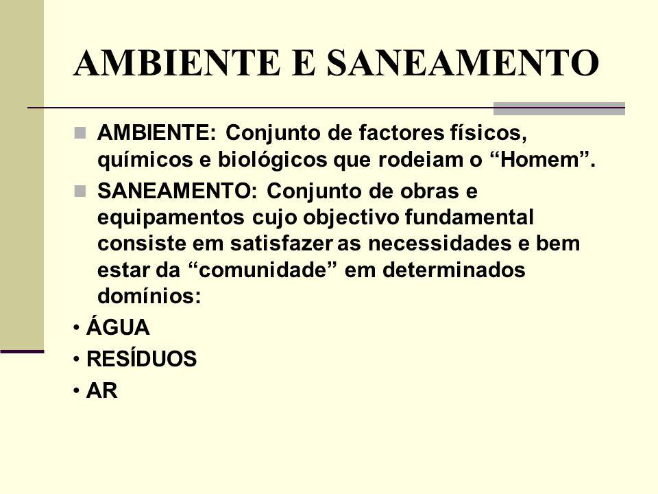 AMBIENTE E SANEAMENTO AMBIENTE: Conjunto de factores físicos, químicos e biológicos que rodeiam o Homem. SANEAMENTO: Conjunto de obras e equipamentos