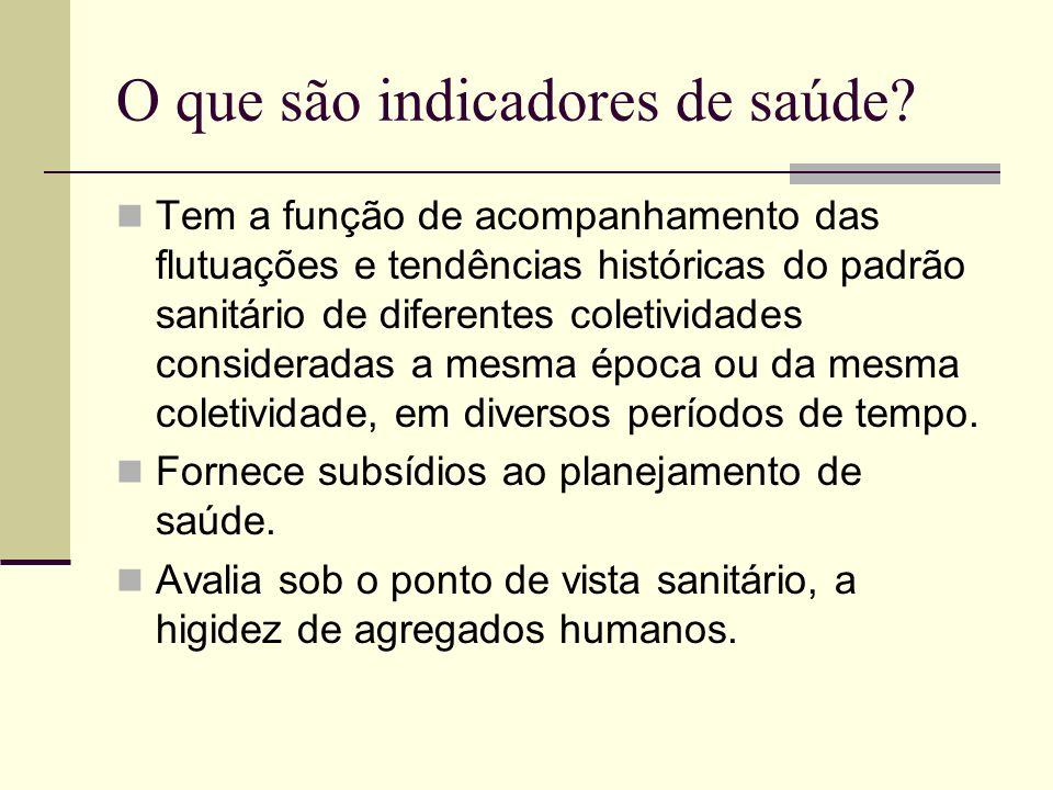 AMBIENTE E SANEAMENTO AMBIENTE: Conjunto de factores físicos, químicos e biológicos que rodeiam o Homem.