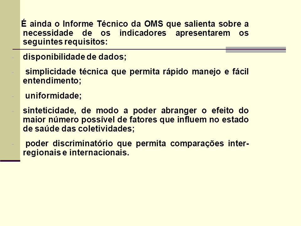 É ainda o Informe Técnico da OMS que salienta sobre a necessidade de os indicadores apresentarem os seguintes requisitos: - disponibilidade de dados;
