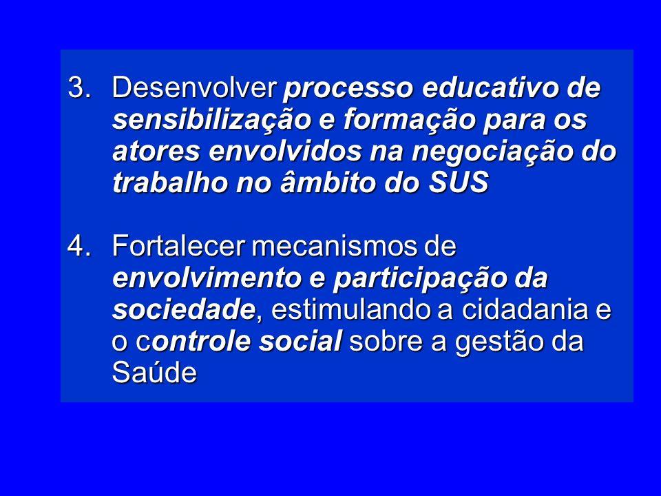3.Desenvolver processo educativo de sensibilização e formação para os atores envolvidos na negociação do trabalho no âmbito do SUS 4.Fortalecer mecani