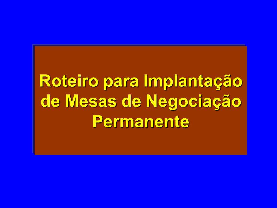 Roteiro para Implantação de Mesas de Negociação Permanente