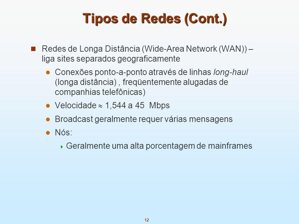 12 Tipos de Redes (Cont.) Redes de Longa Distância (Wide-Area Network (WAN)) – liga sites separados geograficamente Conexões ponto-a-ponto através de