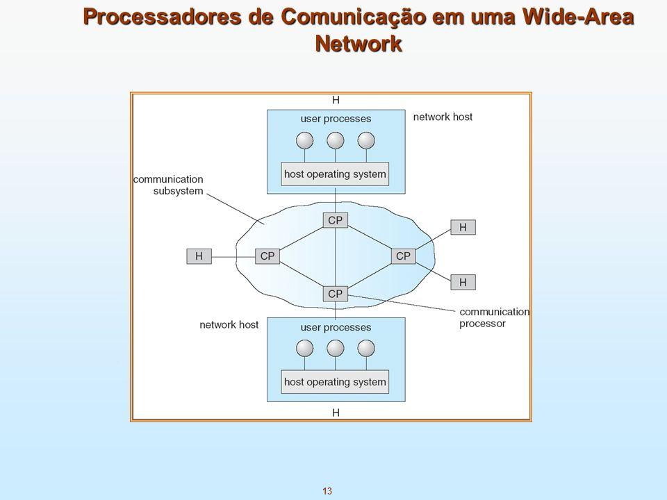 13 Processadores de Comunicação em uma Wide-Area Network