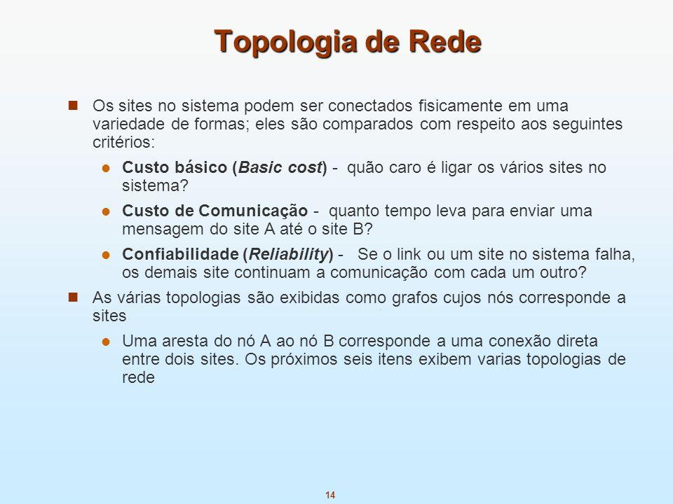 14 Topologia de Rede Os sites no sistema podem ser conectados fisicamente em uma variedade de formas; eles são comparados com respeito aos seguintes c