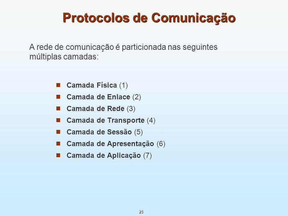 23 Protocolos de Comunicação Camada Física (1) Camada de Enlace (2) Camada de Rede (3) Camada de Transporte (4) Camada de Sessão (5) Camada de Apresen