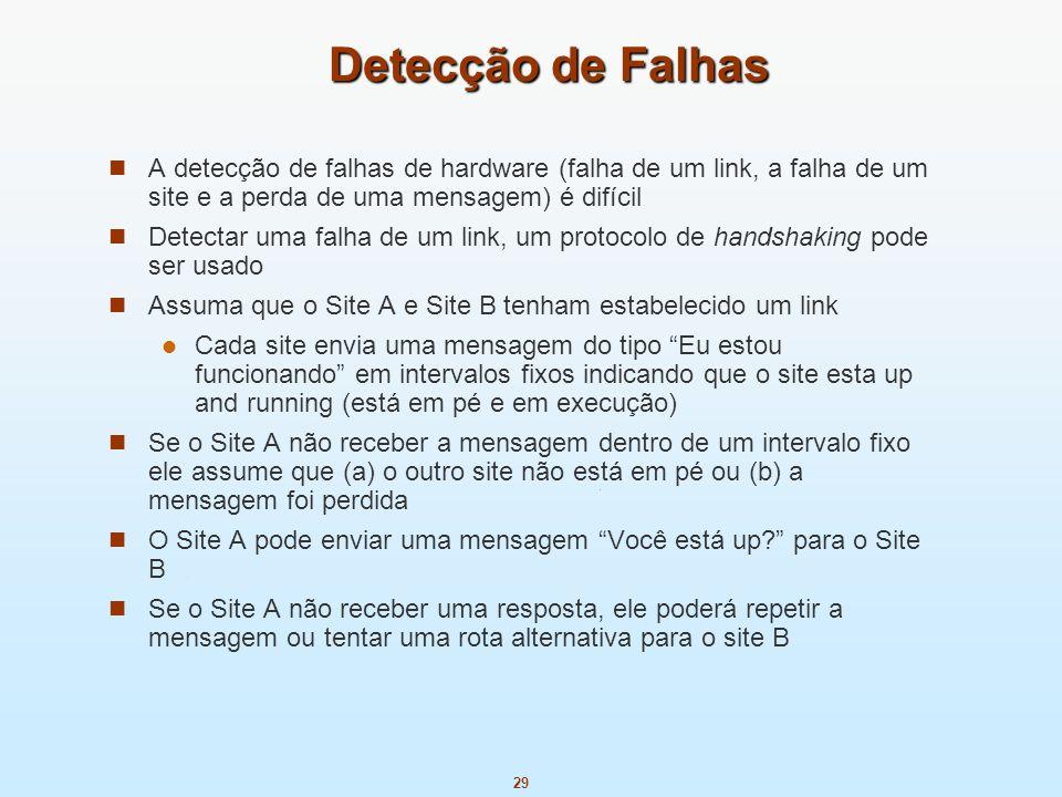 29 Detecção de Falhas A detecção de falhas de hardware (falha de um link, a falha de um site e a perda de uma mensagem) é difícil Detectar uma falha d