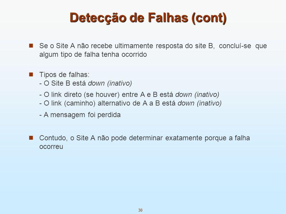 30 Detecção de Falhas (cont) Se o Site A não recebe ultimamente resposta do site B, concluí-se que algum tipo de falha tenha ocorrido Tipos de falhas: