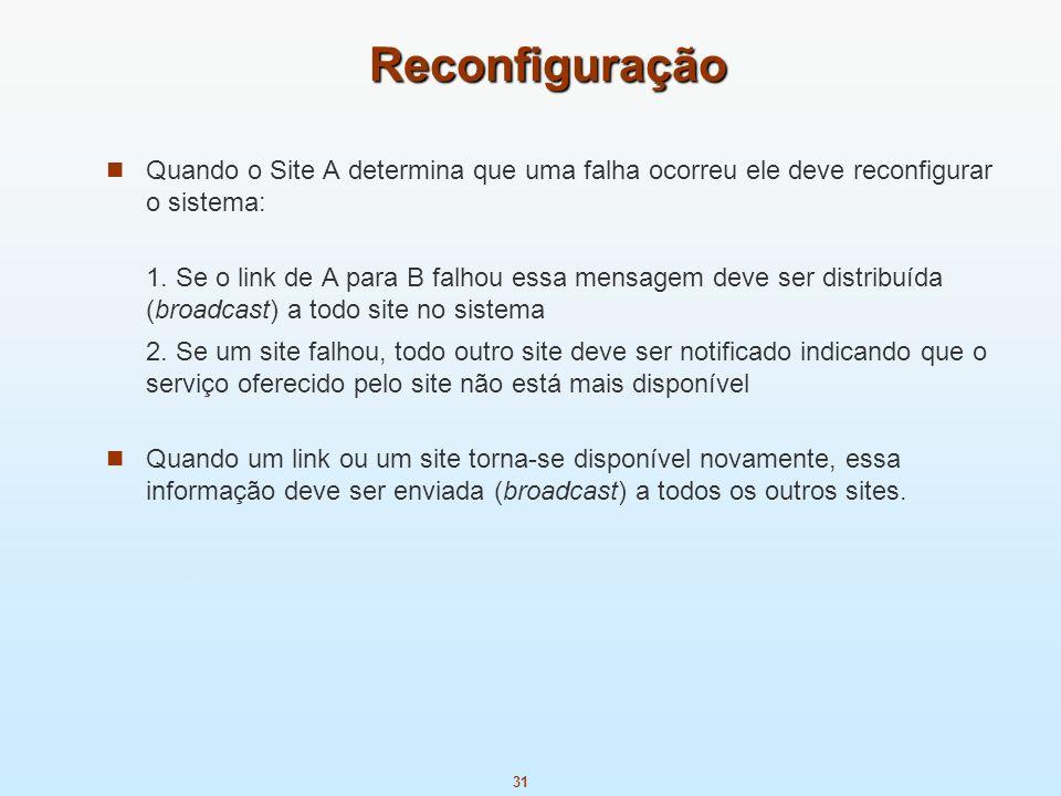 31 Reconfiguração Quando o Site A determina que uma falha ocorreu ele deve reconfigurar o sistema: 1. Se o link de A para B falhou essa mensagem deve