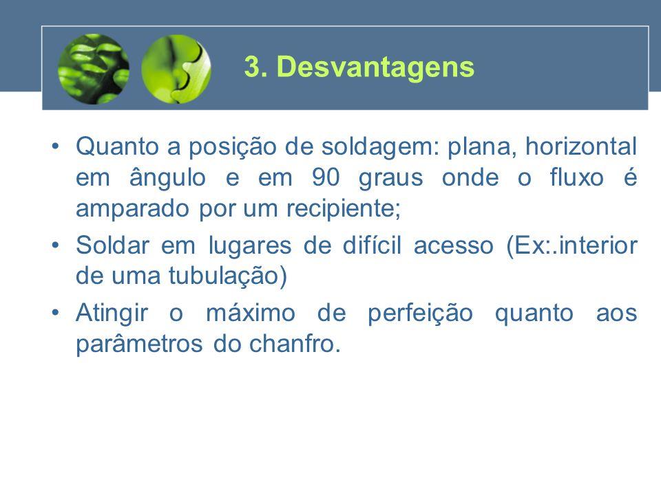 3. Desvantagens Quanto a posição de soldagem: plana, horizontal em ângulo e em 90 graus onde o fluxo é amparado por um recipiente; Soldar em lugares d