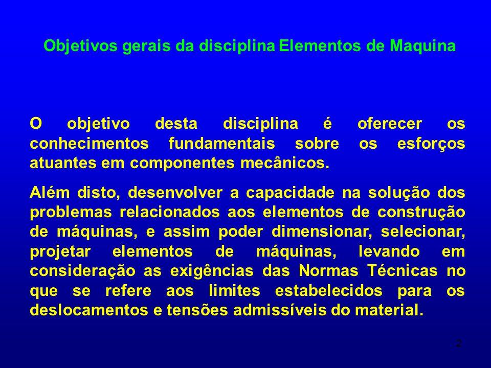 3 Bibliografia indicada: Elementos de Máquinas – Sarkis MELCONIA, Editora ERICA Ltda, S.P.