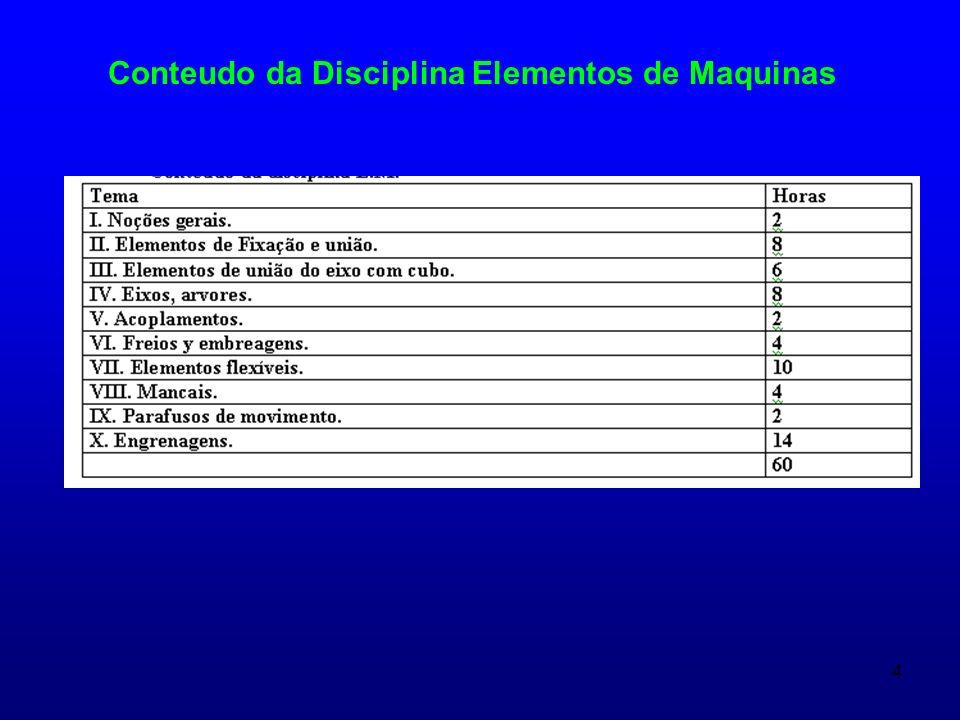 15 A tendência atual é substituir nas transmissões mecânicas el movimiento básico de traslación pelo de rotação!!!!!!!!.