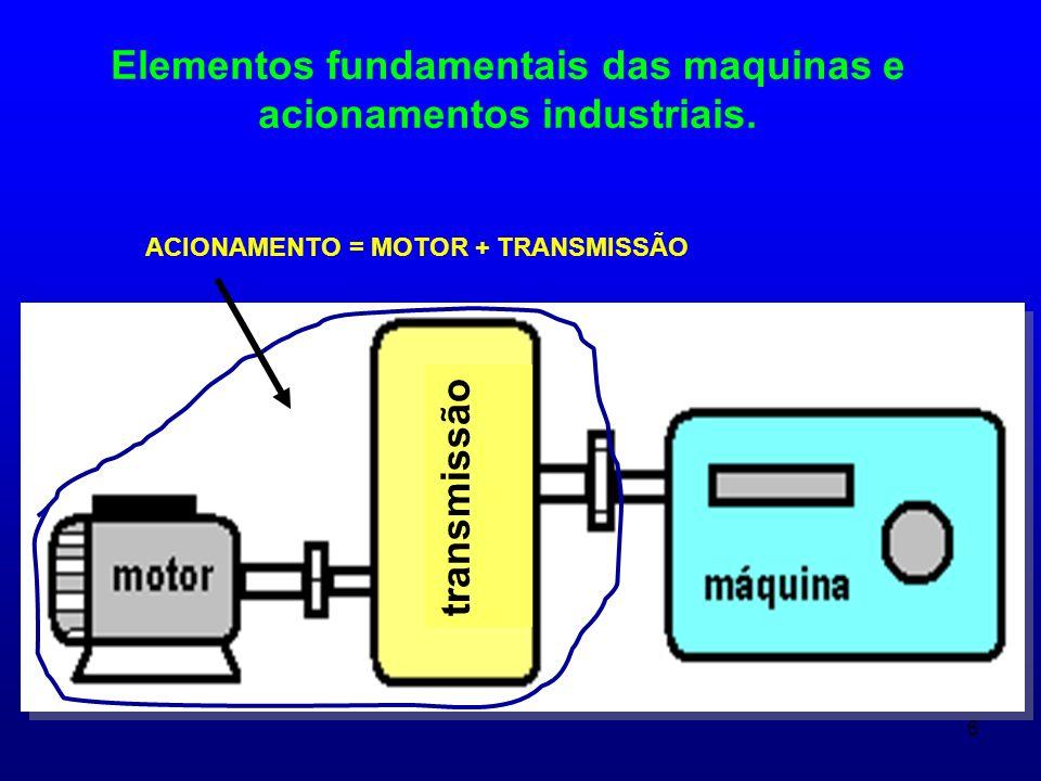 7 Exemplo de um acionamento industrial Motor elétrico (Máquina motor) Redutor da primeira etapa, com árvores ortogonais, em posição vertical e montagem frontal Redutor da segunda etapa, com árvores paralelos, em posição horizontal e montagem inferior na apóie- piso Elevador (Máquina movida)