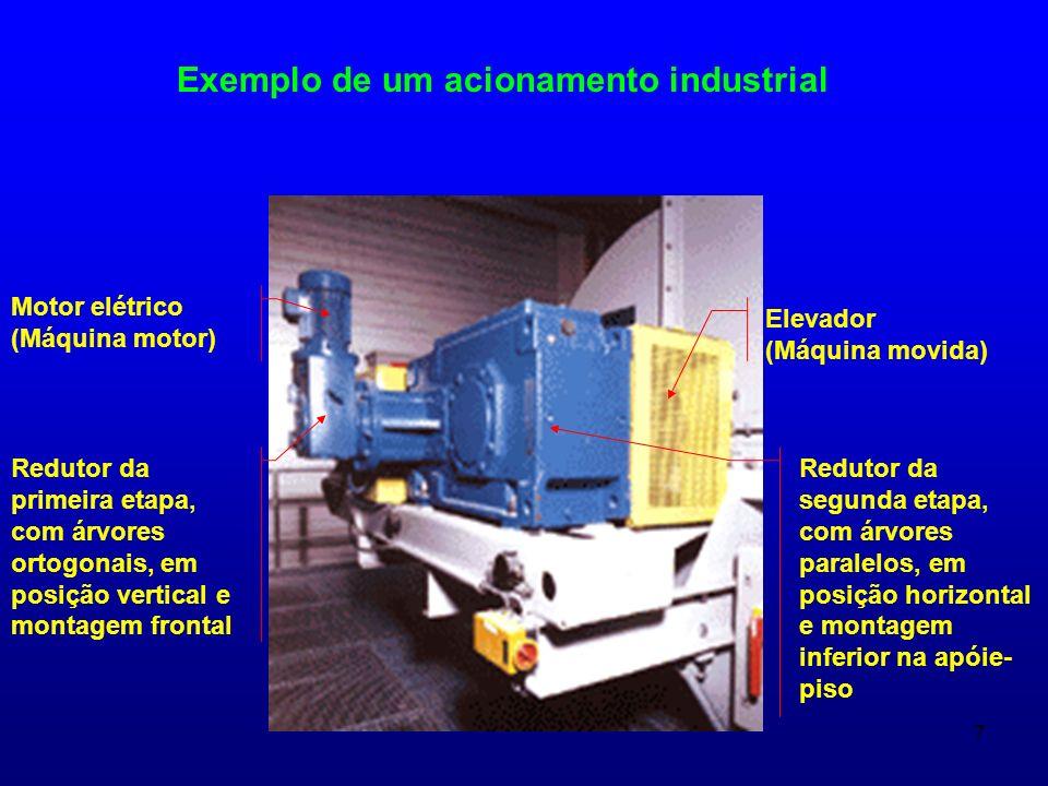 18 Características de algumas transmissões mecânicas Parâmetros típicos Transmissões mecânicas CorreiasCorrentesEngranagens PlainasTrapecialRolos Cilíndricos Sem-fim Eficiência para uma etapa 0.970.960.980.990.8 -0.9 Máxima razão de transmissão5 8 -15 com tensores 10-15 20 Potencia máxima transmissível [kW] 2 0001000 a 1500 3 50050 000200 Velocidade periférica máxima [m/s] 25-5025-301510 - 2510 Durabilidade aproximada [h] 5 000 15 00040 000