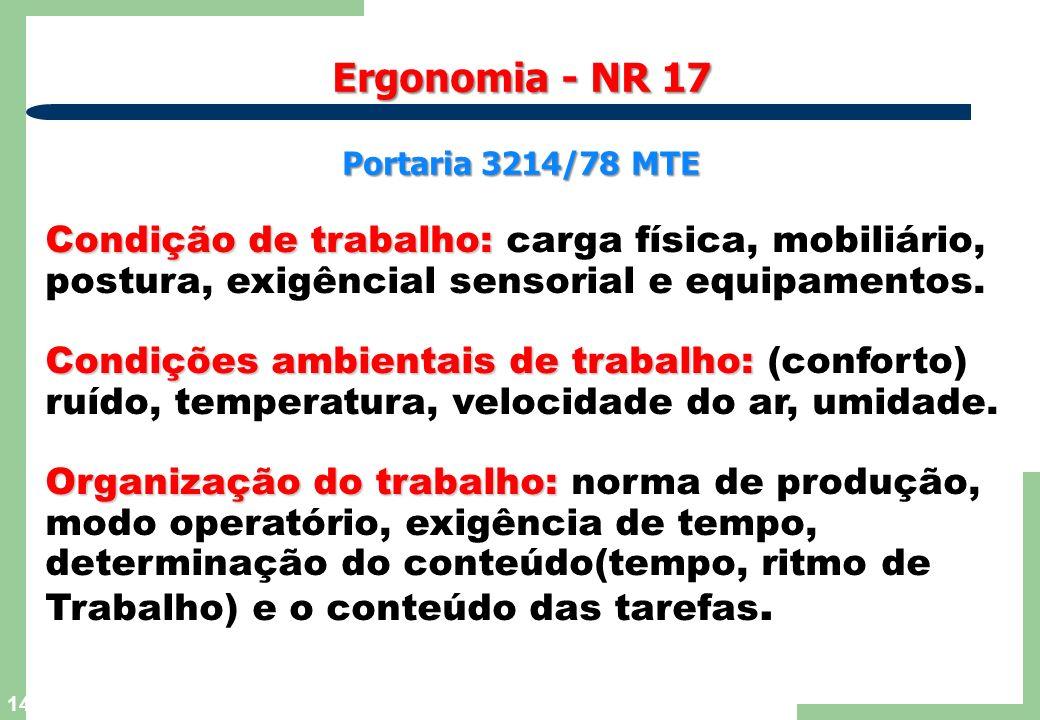 14 Ergonomia - NR 17 Portaria 3214/78 MTE Condição de trabalho: Condição de trabalho: carga física, mobiliário, postura, exigêncial sensorial e equipamentos.