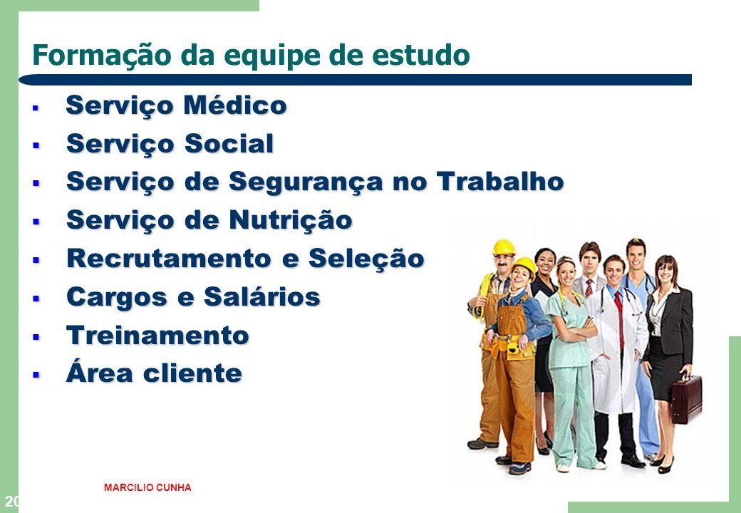 20 Formação da equipe de estudo Serviço Médico Serviço Médico Serviço Social Serviço Social Serviço de Segurança no Trabalho Serviço de Segurança no T