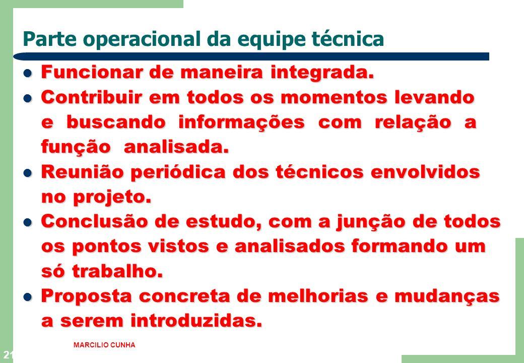 21 Parte operacional da equipe técnica Funcionar de maneira integrada.