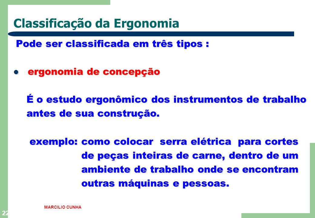 22 Classificação da Ergonomia Pode ser classificada em três tipos : ergonomia de concepção ergonomia de concepção É o estudo ergonômico dos instrumentos de trabalho É o estudo ergonômico dos instrumentos de trabalho antes de sua construção.